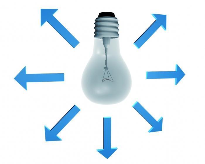 Прожектор Gauss LED 10W COB IP65 6500К — купить