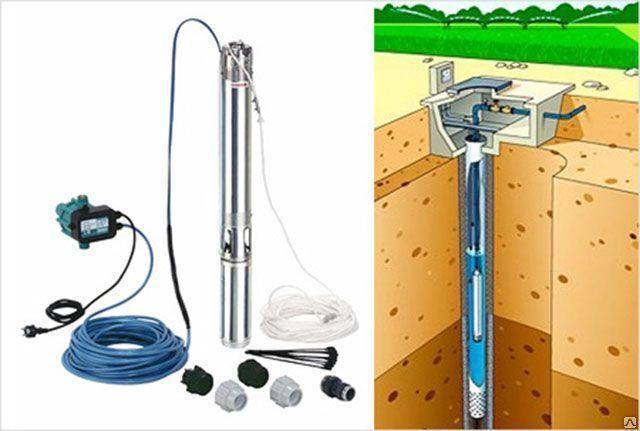 применения термобелья глубинные насосы для скважин в брянске физической деятельности чередующейся